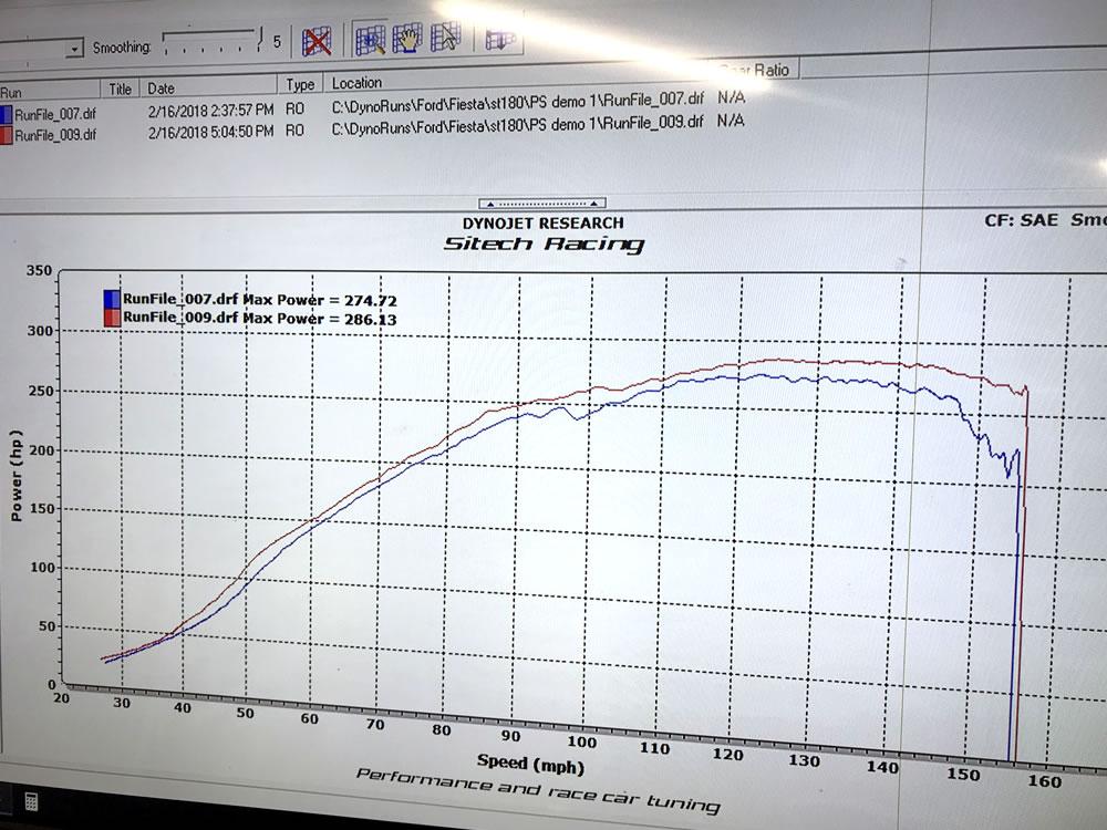 Fiesta Ecoboost 1.6 Injector Graph