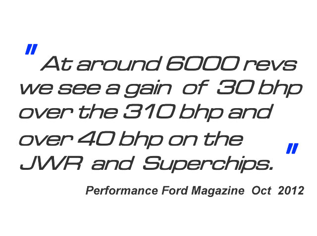 http://www.pumaspeed.co.uk/saved/Performance_ford_magazine_quote_focus_st_225_power_graph.jpg
