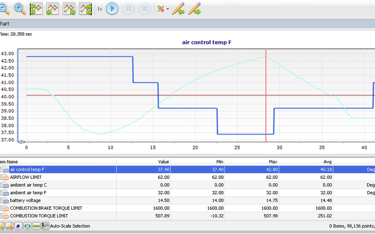 http://www.pumaspeed.co.uk/saved/Pumspeed_stage_3_R-Sport_intercooler_temp_graph.jpg